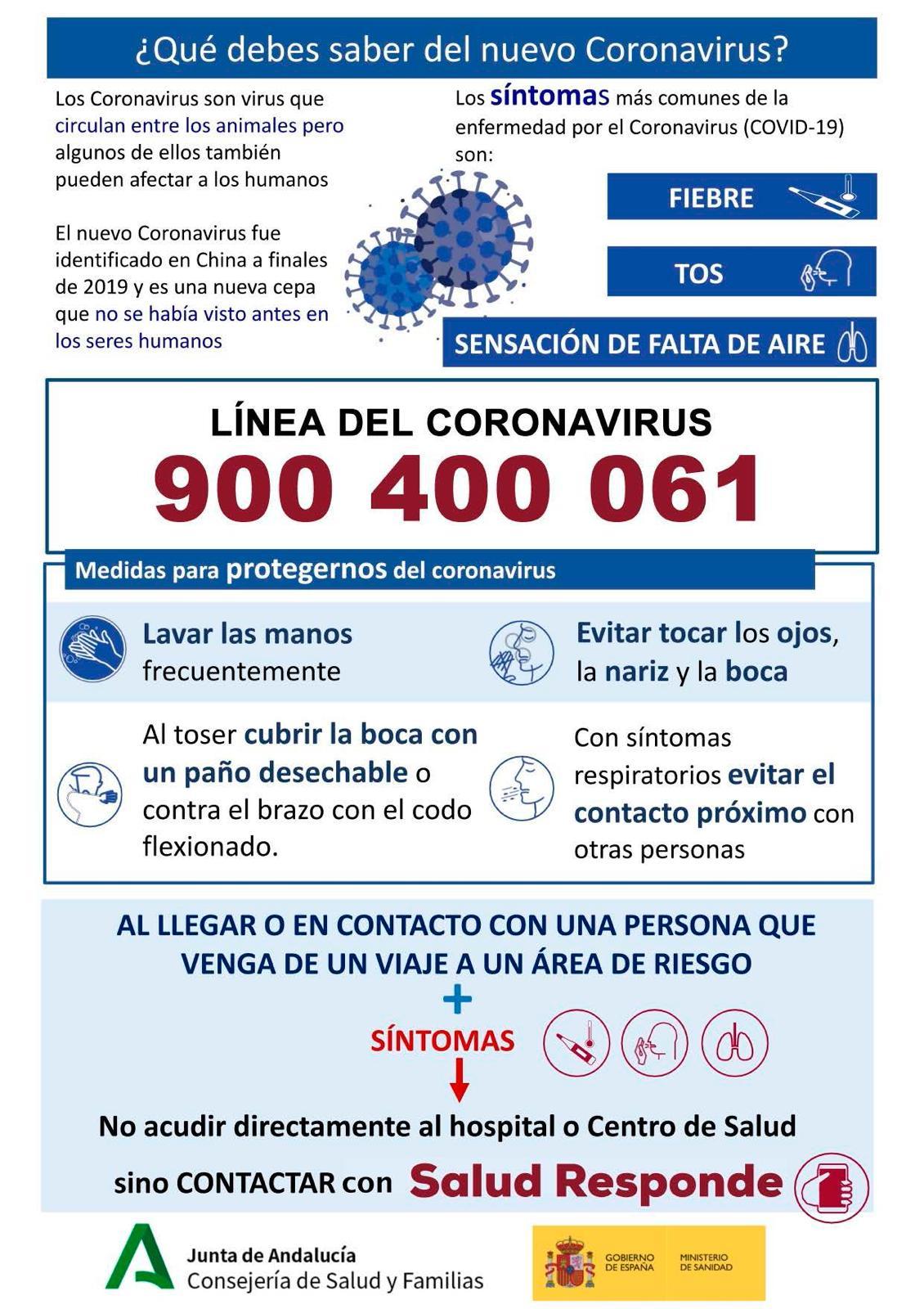¿Qué debe saber sobre el coronavirus?