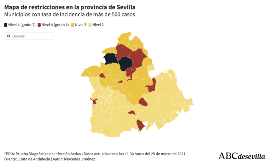Doce municipios de Sevilla estarán perimetrados desde esta noche por una tasa superior a 500 casos